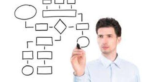 Curso práctico: dirección de equipos de trabajo